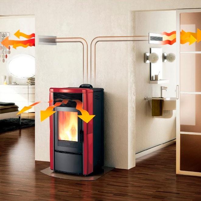 Estufas de aire mejor relaci n calidad precio econ micas for Cocinas economicas pellets